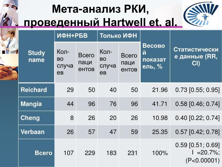 Мета-анализ РКИ, проведенный Hartwell et.