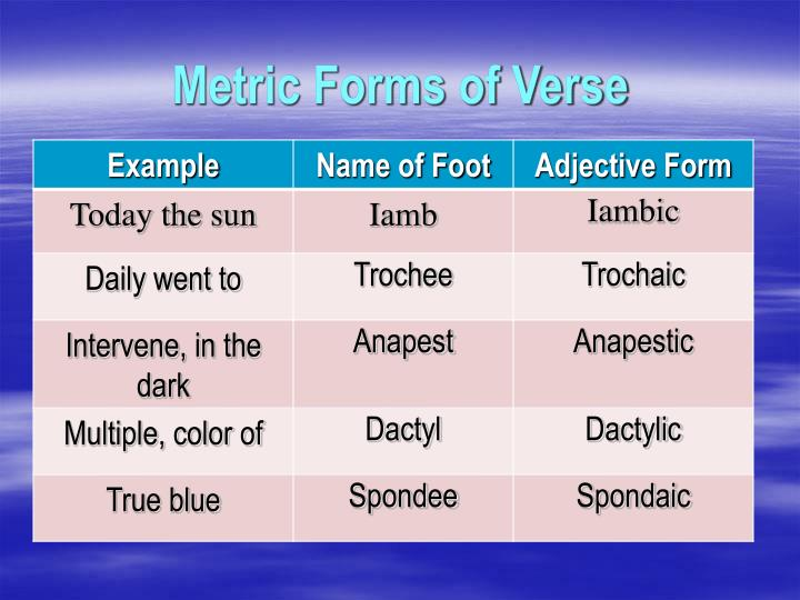 Metric Forms of Verse