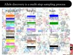 allele discovery is a multi step sampling process