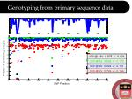 genotyping from primary sequence data