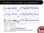 het deletion revealed by normalization