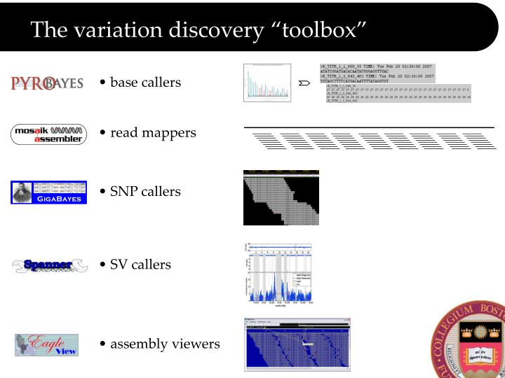 "The variation discovery ""toolbox"""