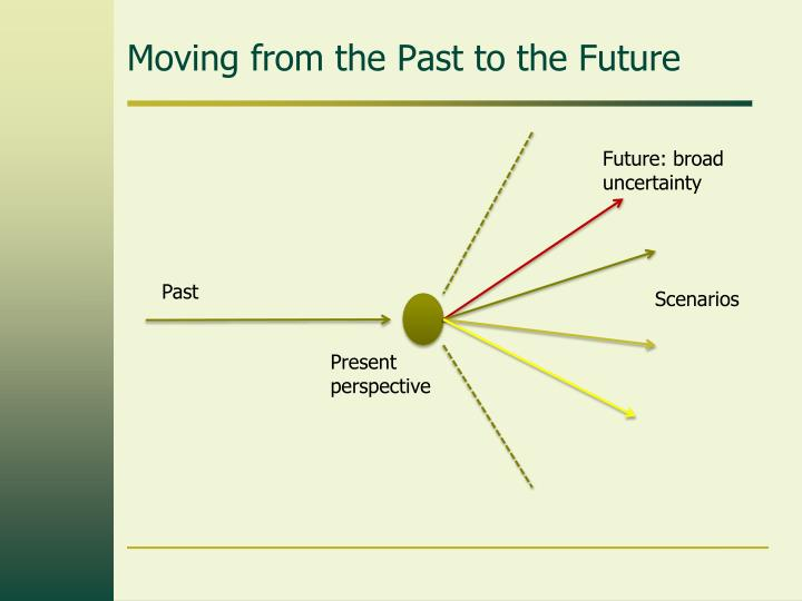 Moving from the Past to the Future