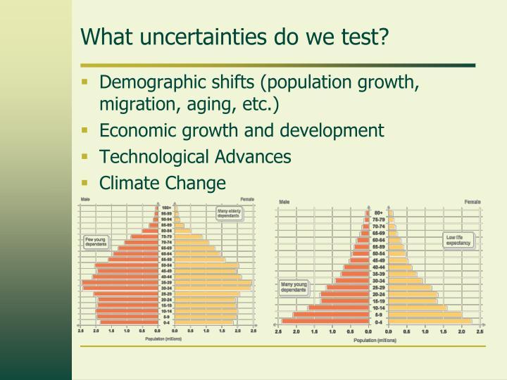 What uncertainties do we test?