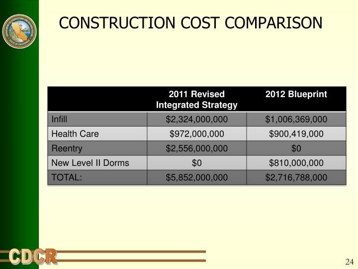 CONSTRUCTION COST COMPARISON
