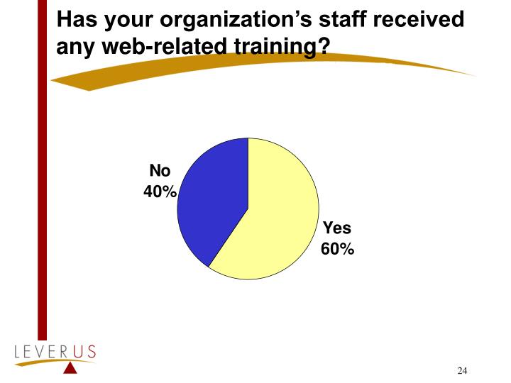 Has your organization's staff received any web-related training?