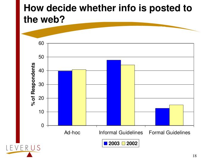 How decide whether info is posted to the web?