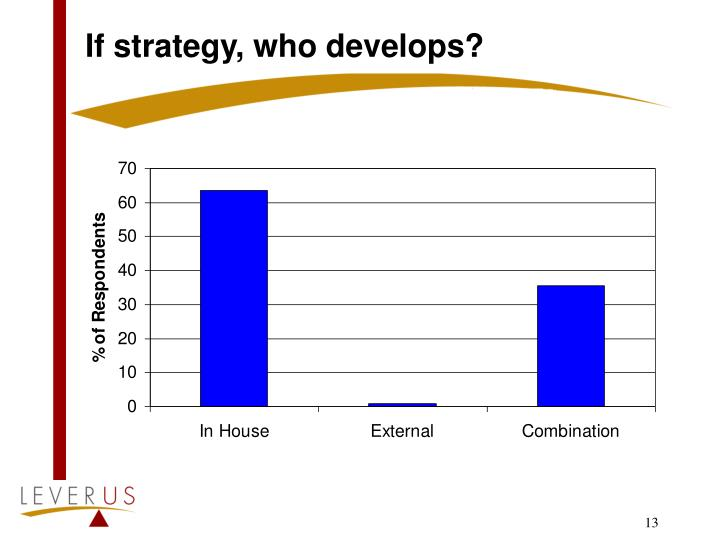 If strategy, who develops?