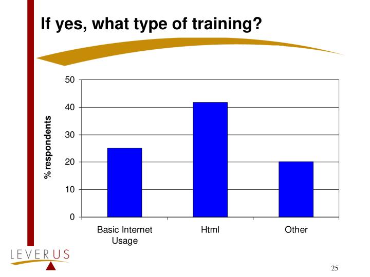 If yes, what type of training?
