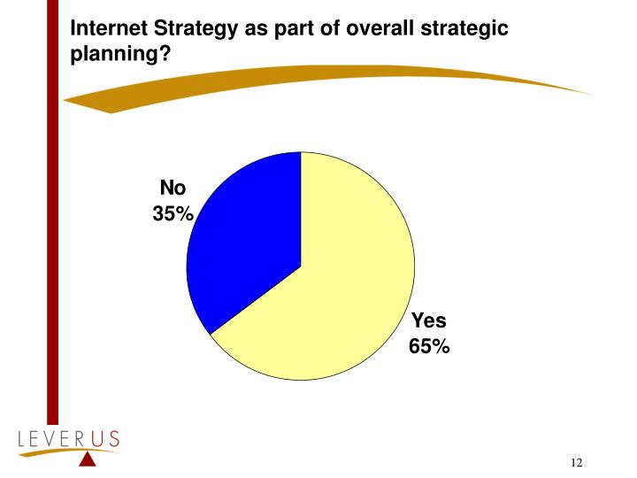 Internet Strategy as part of overall strategic planning?