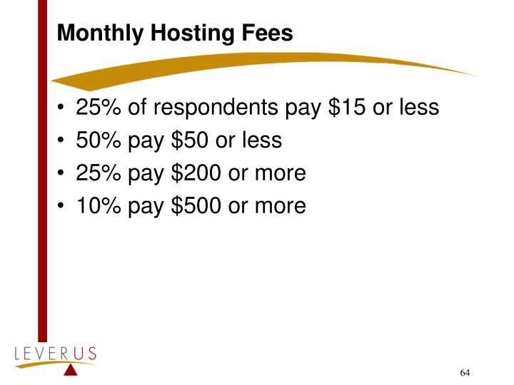Monthly Hosting Fees