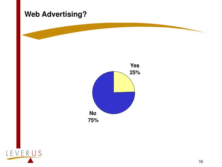Web Advertising?