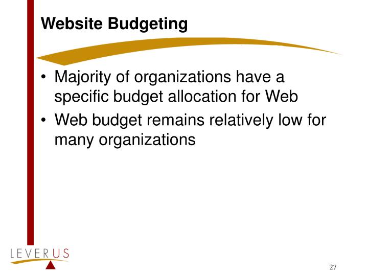 Website Budgeting
