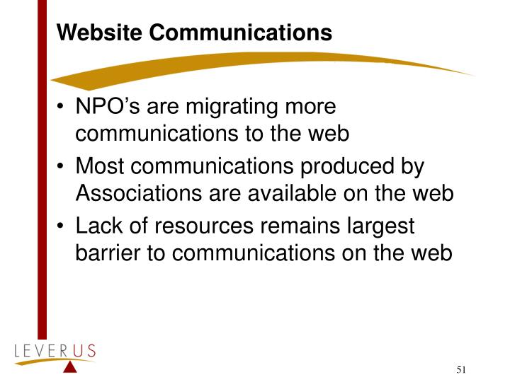 Website Communications