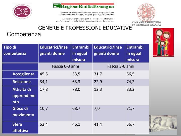 GENERE E PROFESSIONI EDUCATIVE