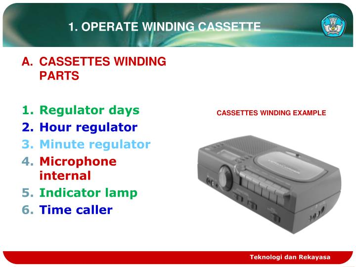 1. OPERATE WINDING CASSETTE