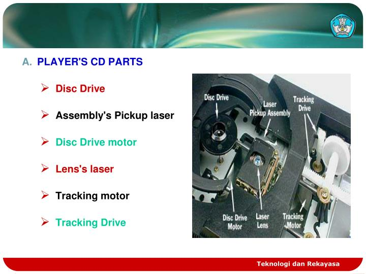 PLAYER'S CD PARTS