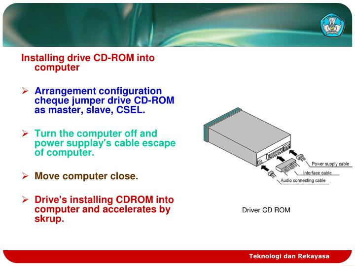 Installing drive CD-ROM into computer