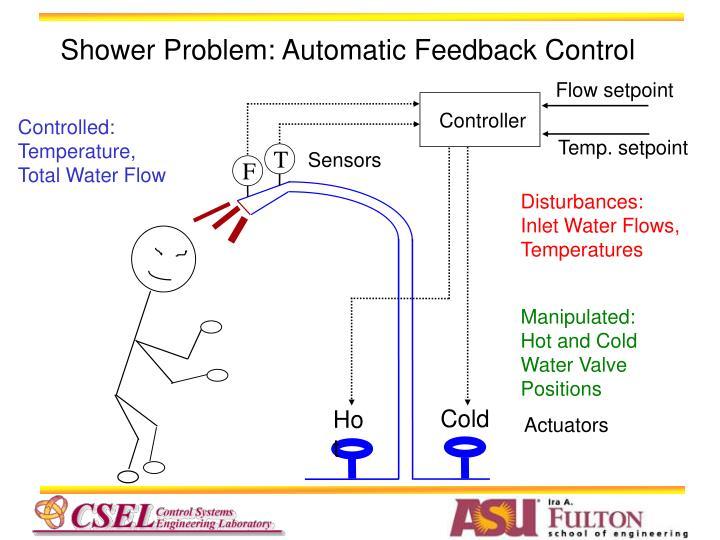 Flow setpoint
