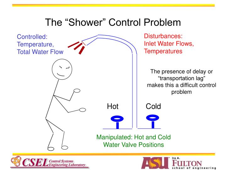 "The ""Shower"" Control Problem"