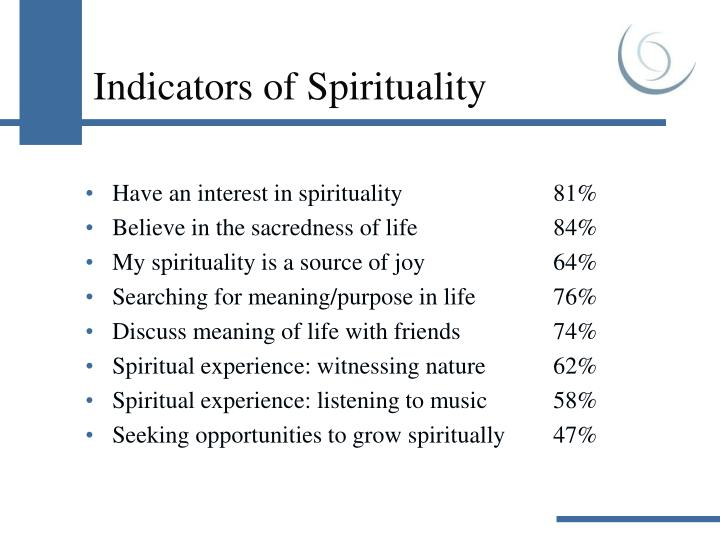 Indicators of Spirituality