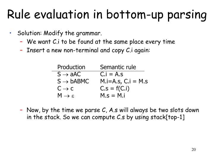 Rule evaluation in bottom-up parsing