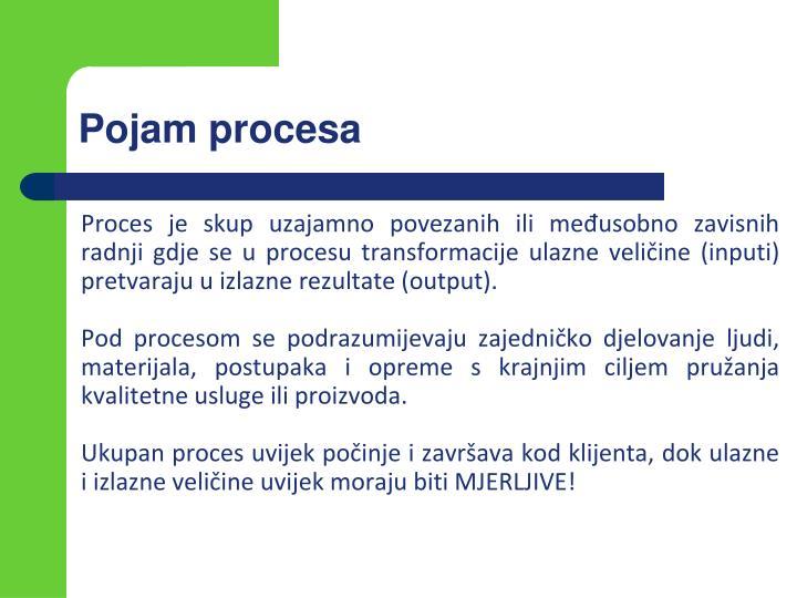 Pojam procesa