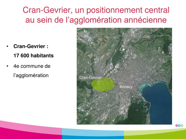 Cran-Gevrier, un positionnement central