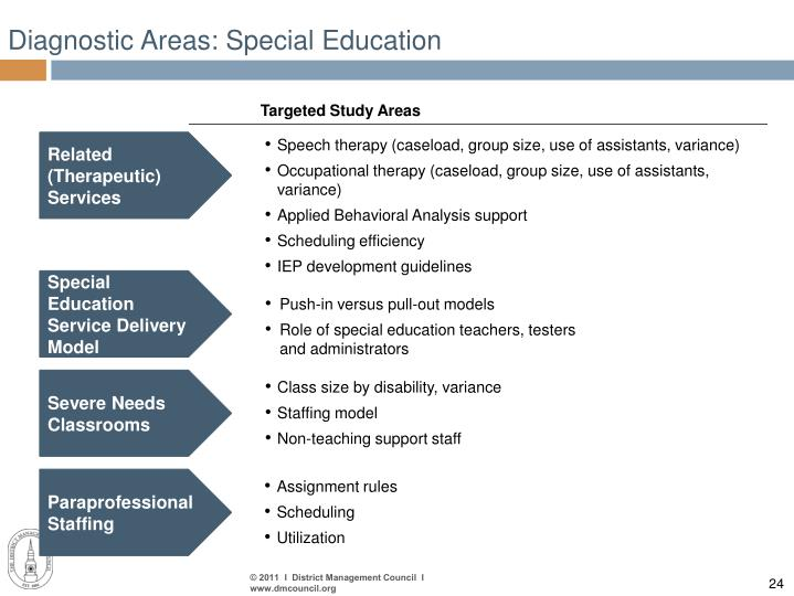 Diagnostic Areas: Special Education