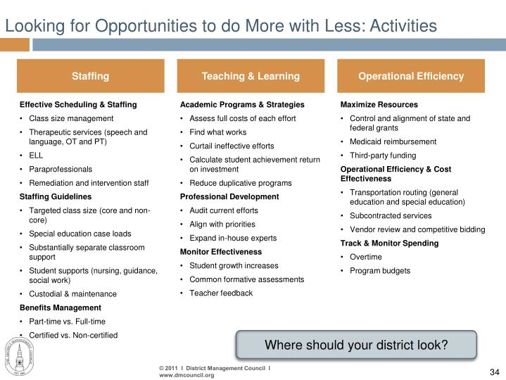 Looking for Opportunities to do More with Less: Activities