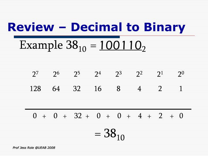 Review – Decimal to Binary