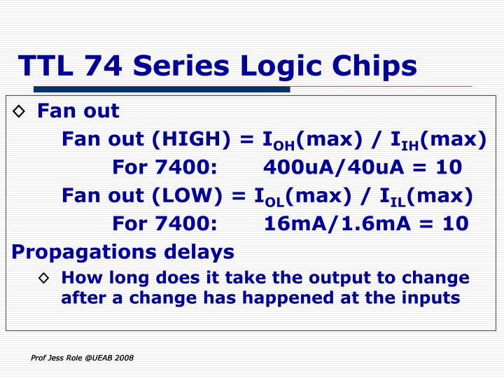 TTL 74 Series Logic Chips