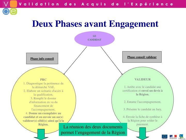 Deux Phases avant Engagement