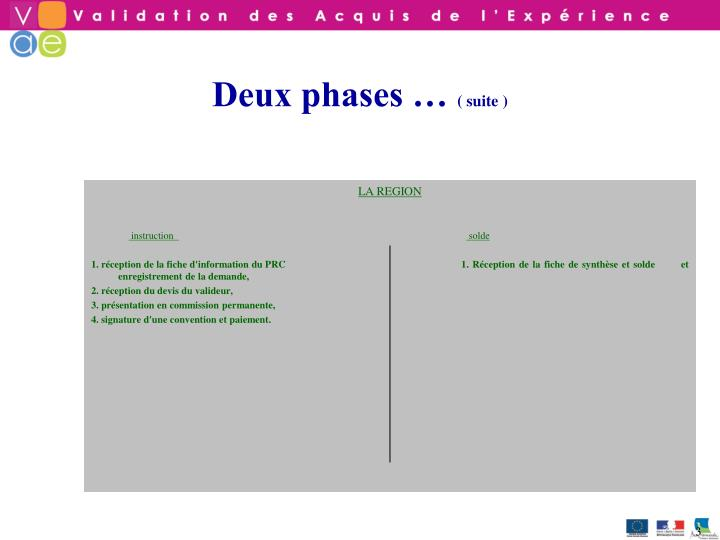 Deux phases …