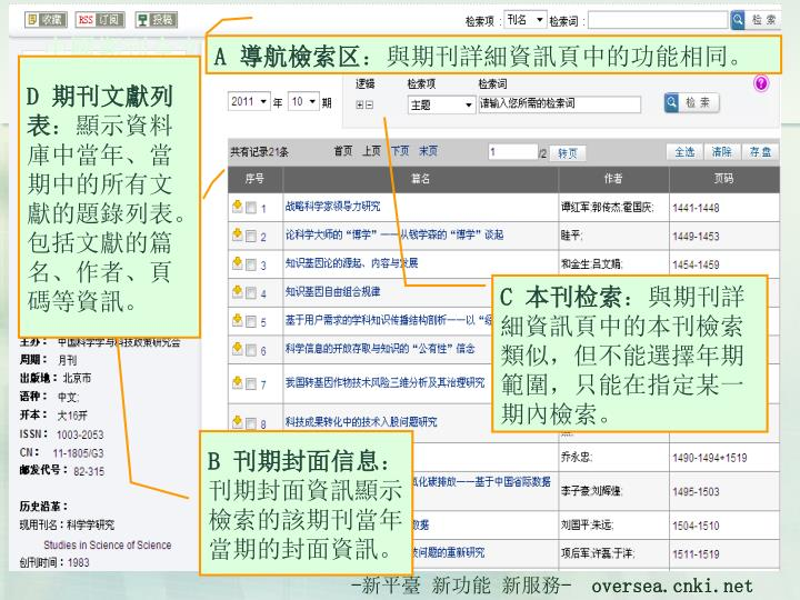 中國期刊全文資料庫