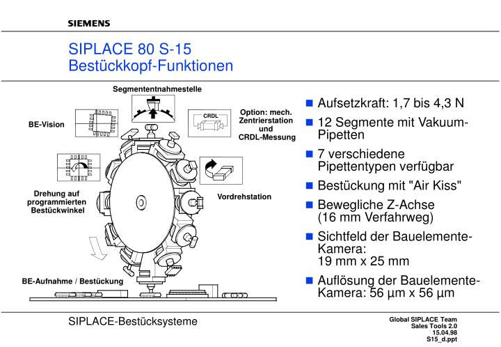 Siplace 80 s 15 best ckkopf funktionen