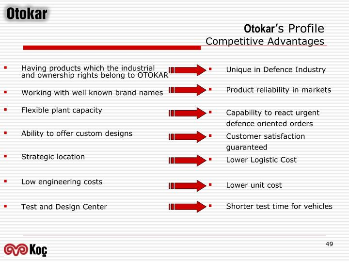 Having products which the industrial     and ownership rights belong to OTOKAR