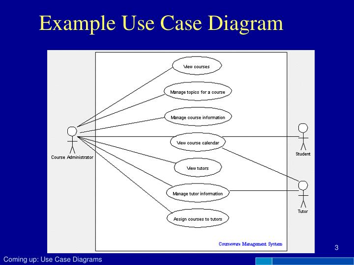 Example Use Case Diagram