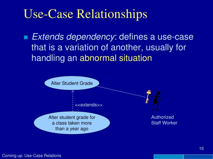 Use-Case Relationships