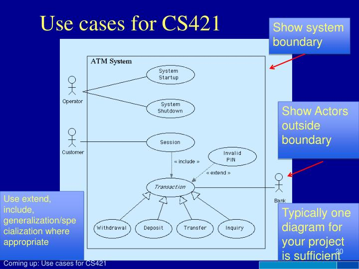 Use cases for CS421