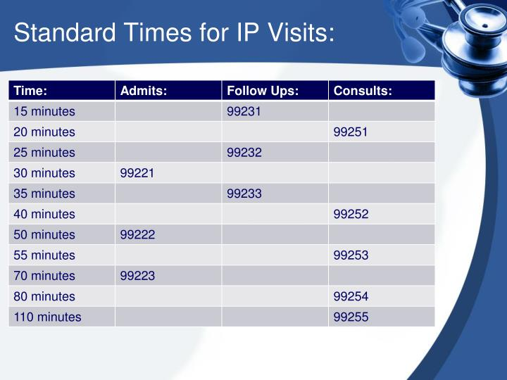 Standard Times for IP Visits: