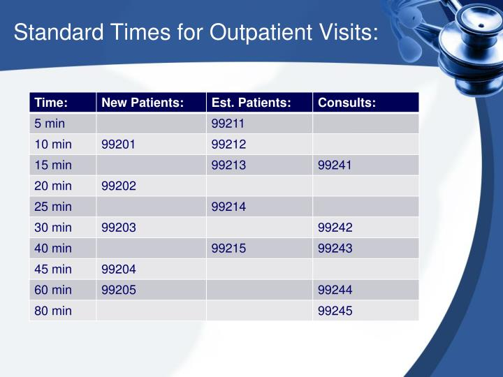 Standard Times for Outpatient Visits: