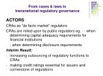 from cases laws to transnational regulatory governance