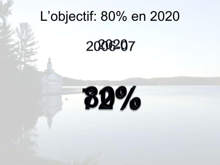 Lobjectif: 80% en 2020