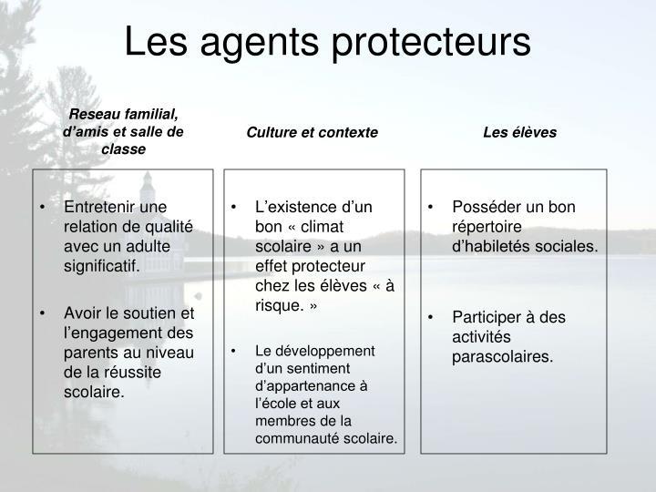Les agents protecteurs