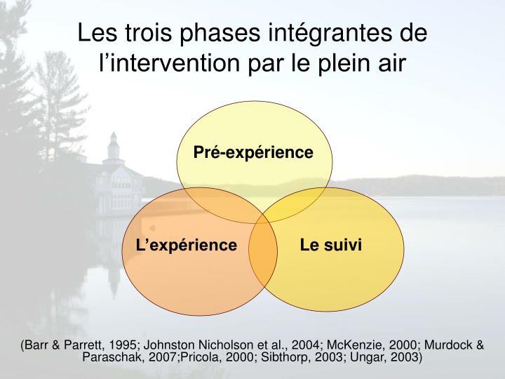 Les trois phases intgrantesde lintervention par le plein air