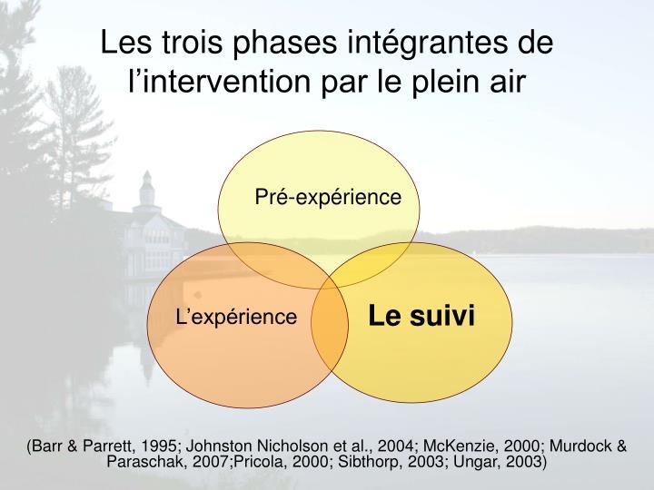 Les trois phases intégrantesde l'intervention par le plein air