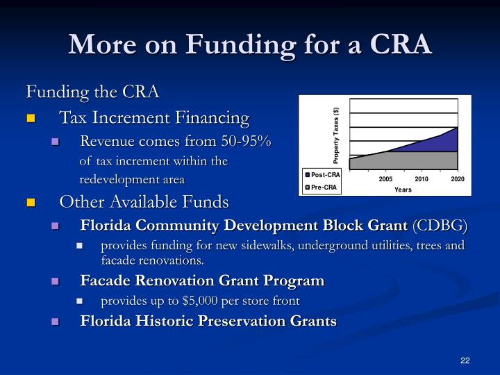 More on Funding for a CRA