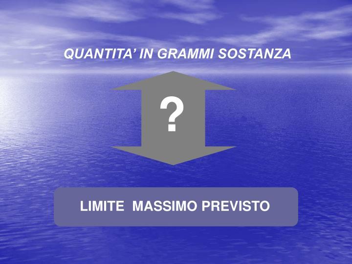 LIMITE  MASSIMO PREVISTO
