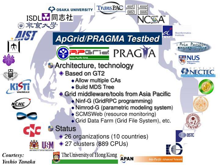 ApGrid/PRAGMA Testbed